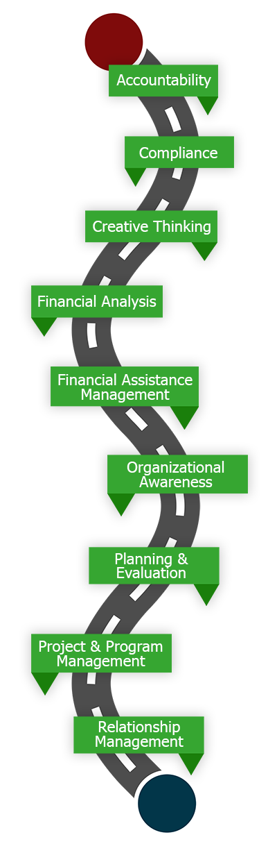 Functional Competencies for Financial Assistance Management